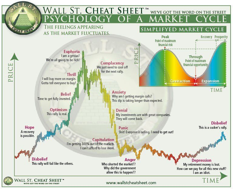 Counting drops in this BTC market cycle