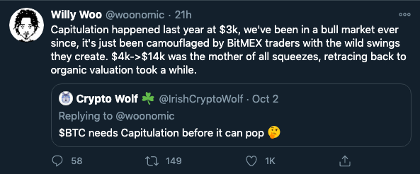 Capitulation > Speculation in BTC