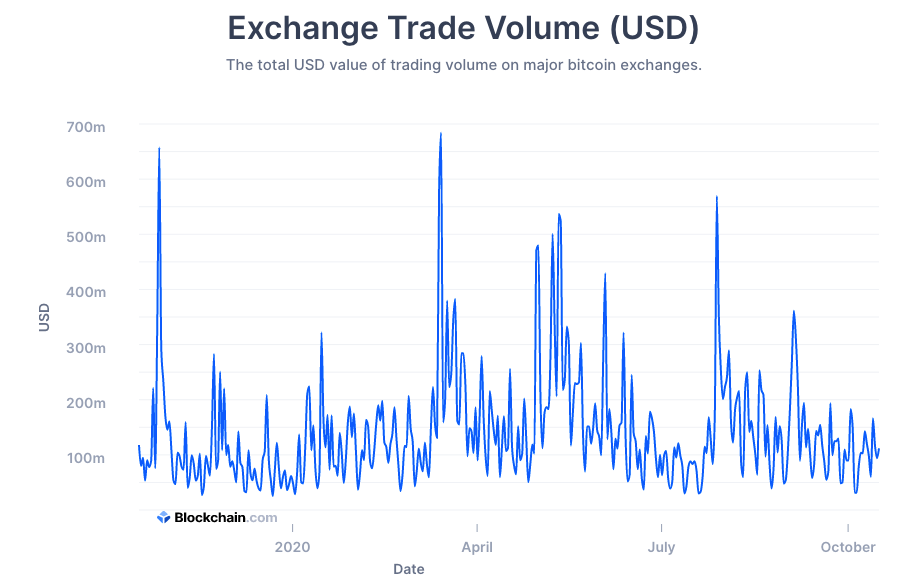 Why Bitcoin may beat upcoming financial crisis?