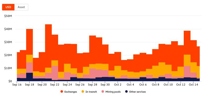 El hashrate de Bitcoin alcanzó un nuevo ATH