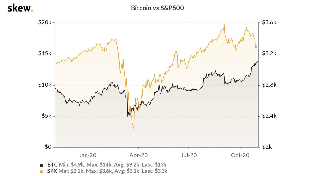ABD kripto para Teşvik paketi Bitcoin'de beklenen etkiyi yaratmadı!
