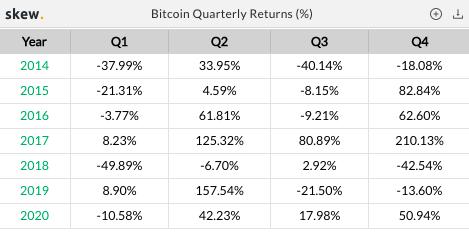 $16k and zero hype, where is BTC going next ?
