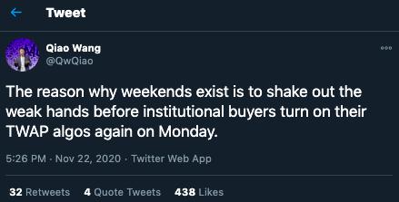 Did the weekend shaking off weak hands?