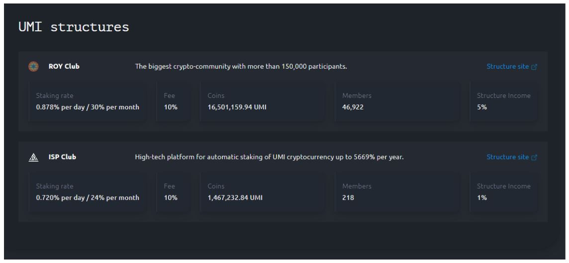 Umi Blockchain Ecosystem: Instant Transfers, Smart Contracts And Profitable Staking