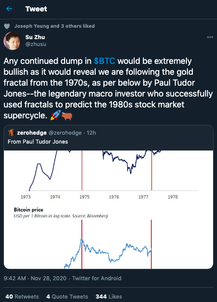 Is Bitcoin following the Gold Fractal from the 70s?