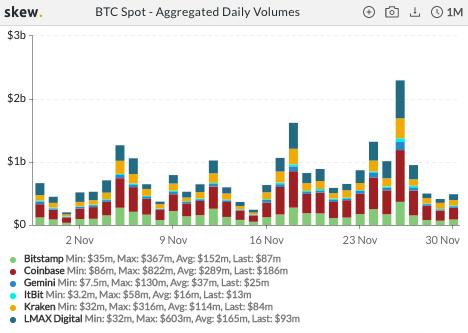 BOOM: Bitcoin hits new ATH on Coinbase, crosses $19,891!