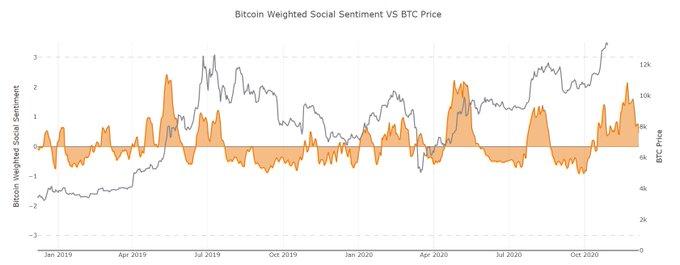 Why Bitcoin's price rally is polarizing